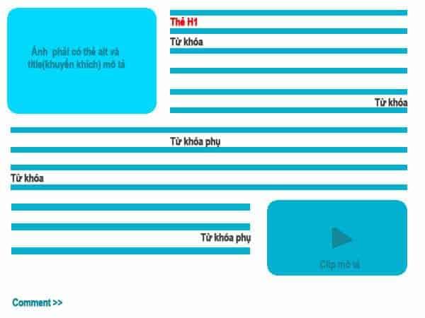 Viết bài chuẩn SEO – Hướng dẫn cơ bản cho người mới bắt đầu
